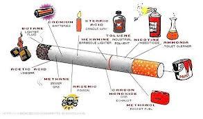 Zat kimia berbahaya yang ada pada sebatang rokok